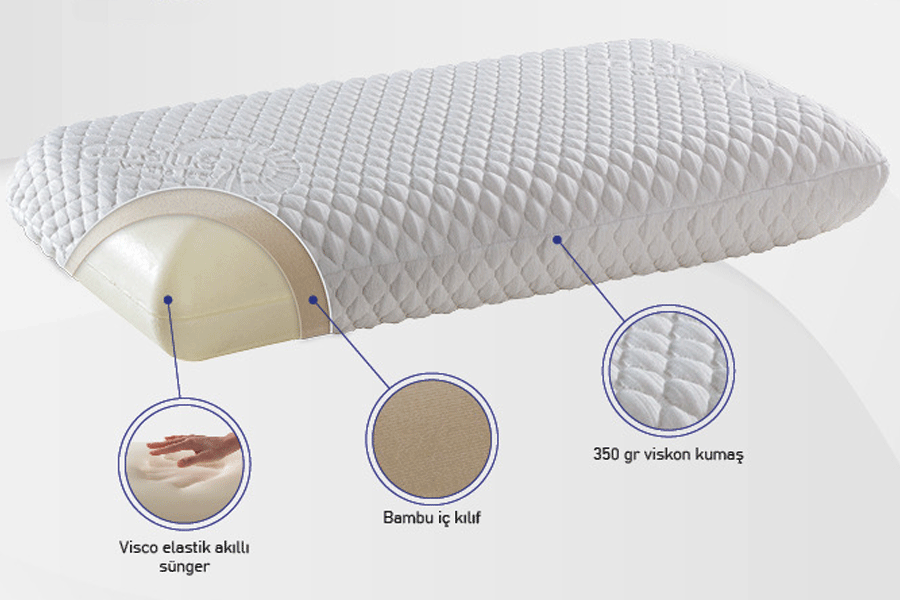 Foam Medical Visco Ortopedik Yastık