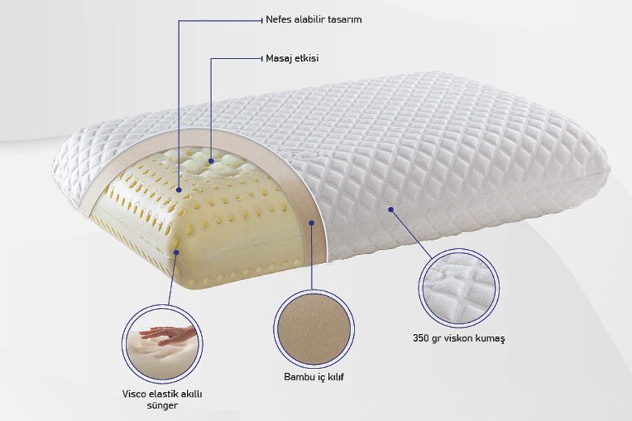Massage Therapy Medical Visco Ortopedik Yastık