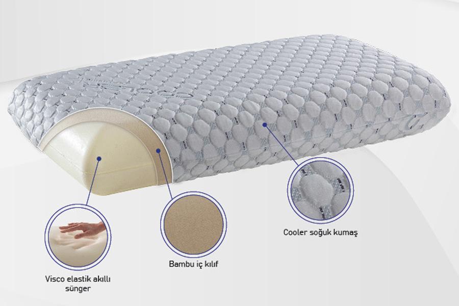 Cooler Medical Visco Ortopedik Yastık